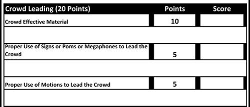 UCA Cheerleading 2013 – Cheerleading Tryout Score Sheet